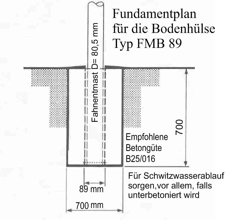 Lieblings Fahnenmaste | Fundamente für Fahnenmaste von Fahnen-Fuchs e.K. #YH_51